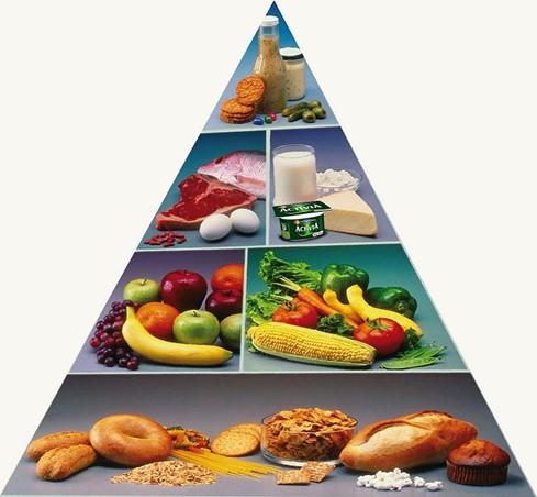 Výživa seniorov a chorých vo vyššom veku - pyramída